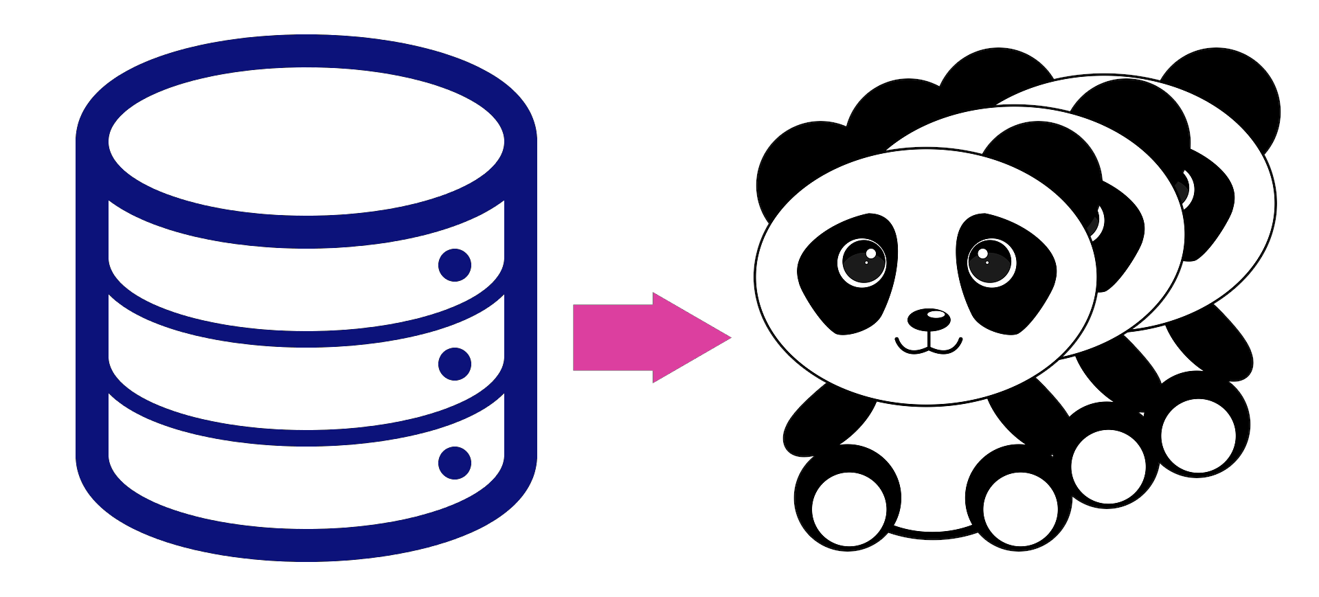Database symbol with and arrow point to a picture of some pandas