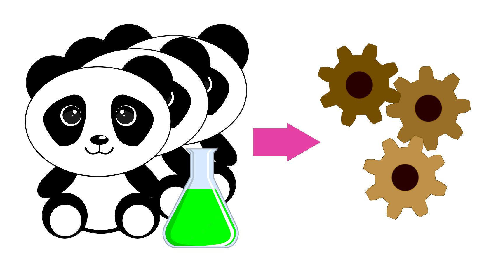Some pandas doing alchemy leading to moving procedural gears